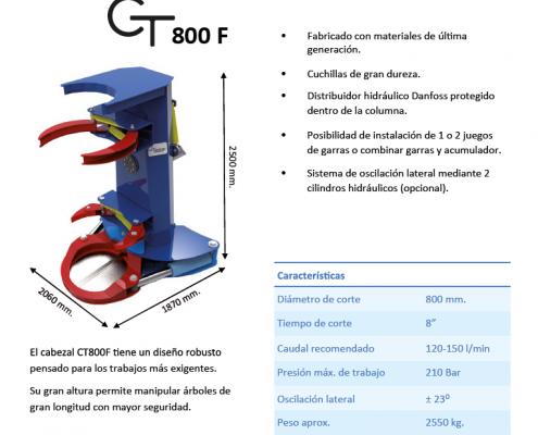 Las características de nuestro CT800F